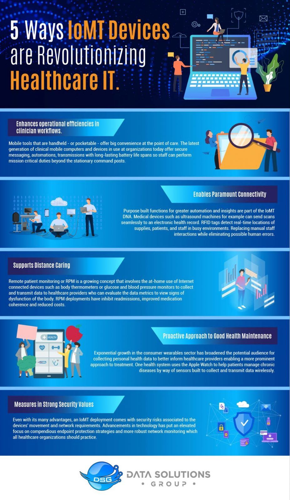 5 Ways IoMT Devices are Revolutionizing Healthcare IT (Infographic)
